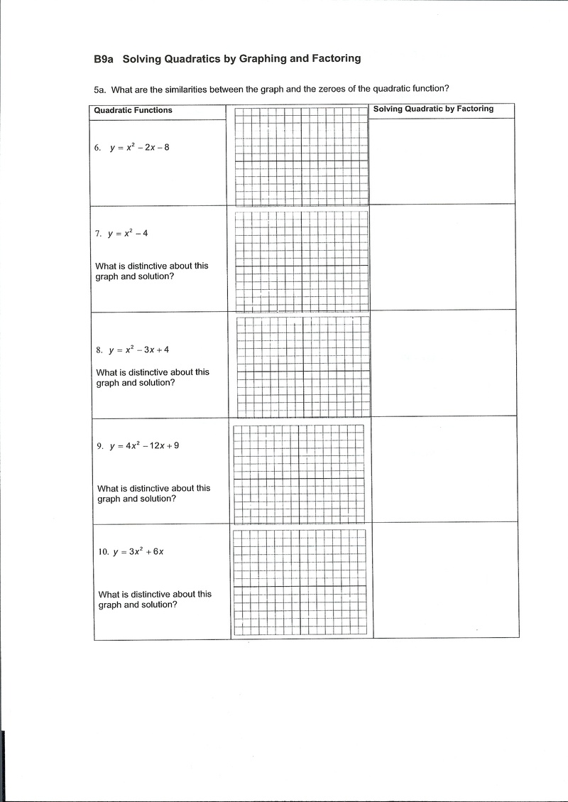 9 2 Skills Practice Solving Quadratic Equations By Graphing – Solving Systems of Inequalities by Graphing Worksheet